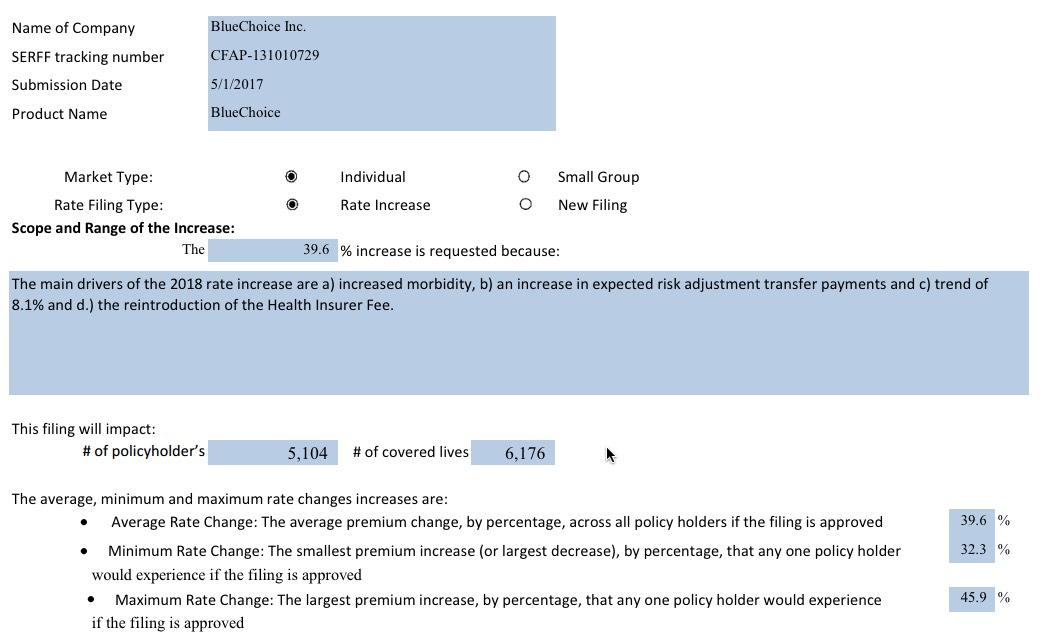 Medical Forms Carefirst Bluecross Blueshield 3359843 Salonurody Info