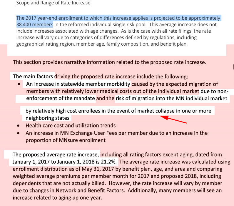 2018 rate hikes minnesota early look aca signups preferredone is off exchange only anyway so the csr issue doesnt factor into their rates anyway which is probably why its so lowa huge reduction malvernweather Images