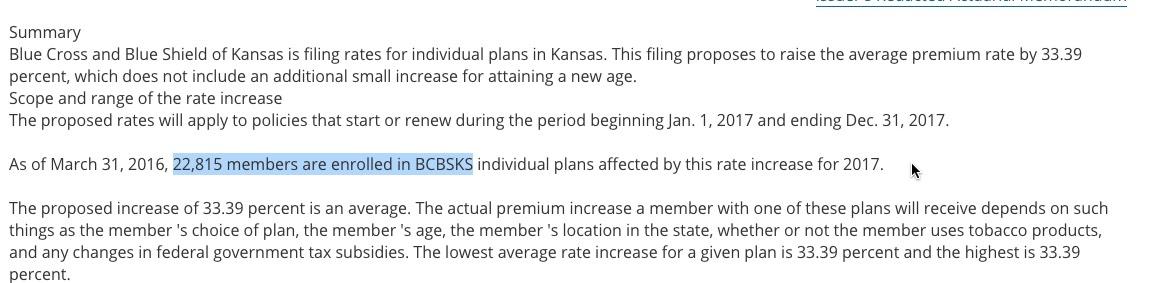 Kansas | ACA Signups
