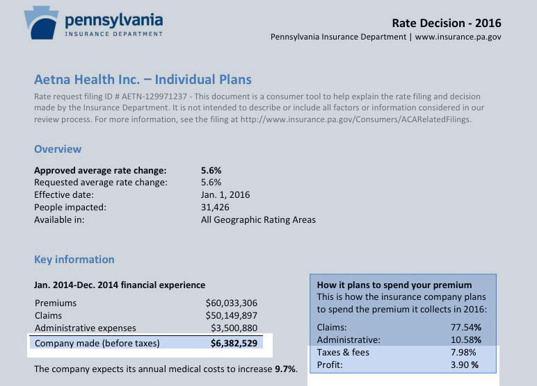 UPDATE: Aetna's Pennsylvania Mystery Revealed (and it's just as ...