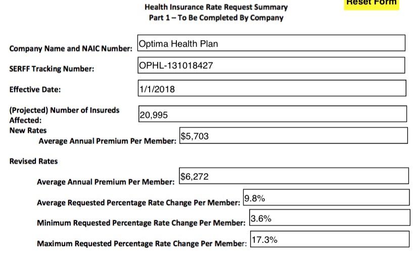Health Insurance Quotes Va Adorable Optima Health Insurance Quotes  44Billionlater