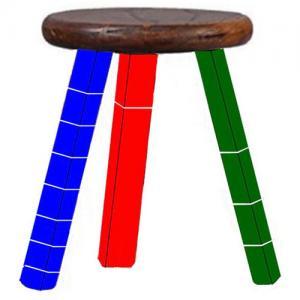3-Legged Stool (original)